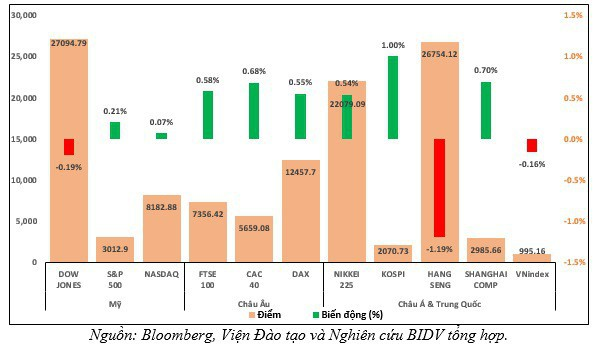 Fed hạ lãi suất sẽ tác động thế nào đến tỷ giá và thị trường chứng khoán Việt Nam? - Ảnh 3.