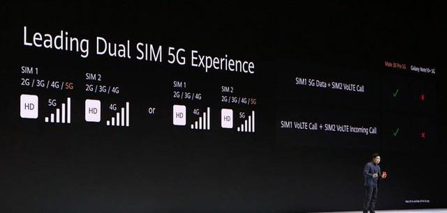 Căn bệnh mê số và mê... Apple, Samsung đến khó hiểu của Huawei - Ảnh 5.