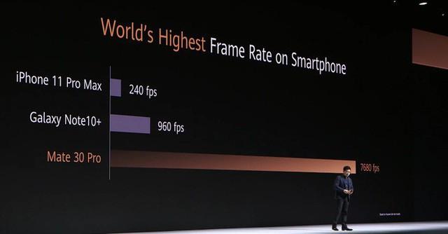 Căn bệnh mê số và mê... Apple, Samsung đến khó hiểu của Huawei - Ảnh 6.