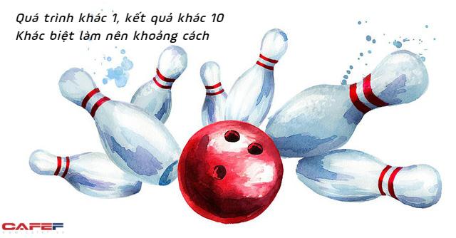 Thành công theo hiệu ứng bowling, ném đổ 9 pin được 90 điểm, đổ 10 pin được tổng 300: Quá trình khác 1, kết quả khác 10 - Ảnh 1.