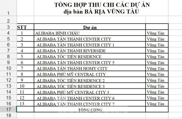 Danh sách 43 dự án bất động sản Alibaba liên quan đến vụ án lừa đảo - Ảnh 2.