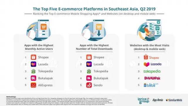 Người khổng lồ Alibaba muốn dồn toàn lực chinh phục thị trường Việt Nam, nhưng liệu có dễ ăn? - Ảnh 2.