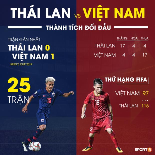 Khi người Thái phát bực vì thua hoài tuyển Việt Nam và bị HLV Park Hang-seo mỉa mai - Ảnh 4.
