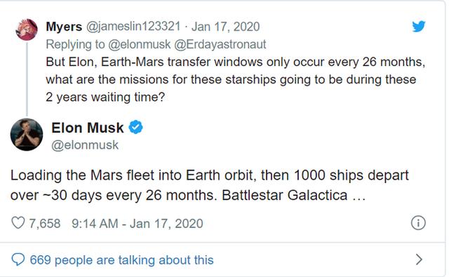 Elon Musk nói sẽ đưa 1 triệu người lên sao Hỏa vào năm 2050, sẵn sàng cho vay nếu bạn chưa đủ tiền  - Ảnh 3.