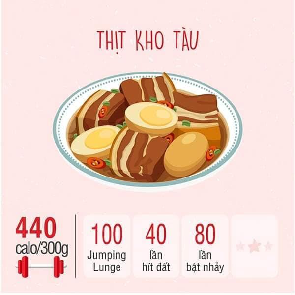 Tổng hợp lượng calo các món ăn ngày Tết - Ảnh 4.