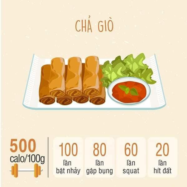 Tổng hợp lượng calo các món ăn ngày Tết - Ảnh 8.