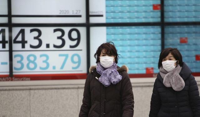 Thị trường thế giới điên đảo vì virus Vũ Hán - Ảnh 1.