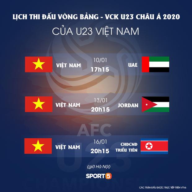 AFC nổi giận với chủ nhà Thái Lan: Lớp cỏ của SVĐ tổ chức U23 châu Á bị bóc trần để... tuyển điền kinh tập luyện - Ảnh 3.