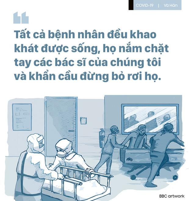 Chuyện đau lòng vì thiếu vật tư y tế ở Vũ Hán: Bệnh nhân khẩn cầu, bác sĩ bất lực nhìn sự sống trôi dần - Ảnh 5.