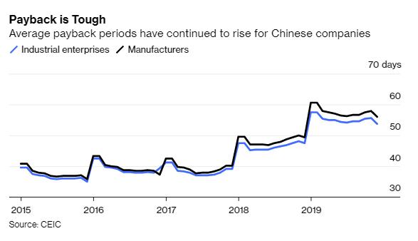 Bloomberg: Trung Quốc với rủi ro vỡ nợ trong mùa dịch Covid-19 - Ảnh 1.