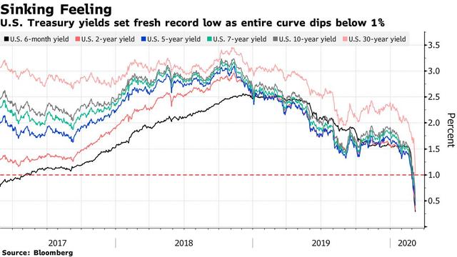6 ngày điên rồ làm náo loạn thị trường tài chính Mỹ như thế nào? - Ảnh 5.