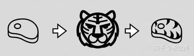 Tại sao nhân loại không thuần hóa hổ hay sư tử để làm gia súc hay thú cưỡi? - Ảnh 4.