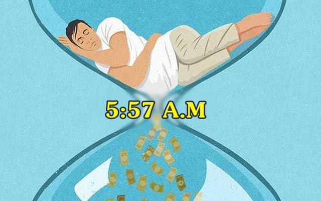 Thói quen dậy sớm không dễ, nhưng hoàn toàn xứng đáng: Tỉnh giấc lúc 5 giờ sáng, bạn có thêm 14 giờ/tuần, 730 giờ/năm để tận dụng cơ hội tốt hơn 90% số đông còn lại - Ảnh 2.