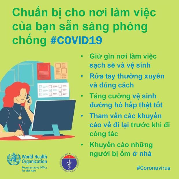 Tổ chức Y tế Thế giới (WHO) phối hợp với Bộ Y tế đưa ra những lưu ý cần thiết khi đi làm để phòng chống COVID-19 - Ảnh 1.