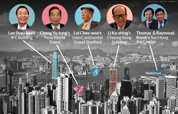 Các tòa nhà chọc trời lớn nhất tại Hong Kong đều thuộc sở hữu của 1 trong 5 nhà tài phiệt này.
