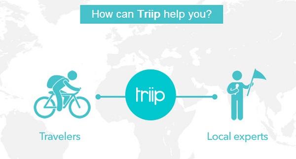 Cách thức hoạt động của Triip.me