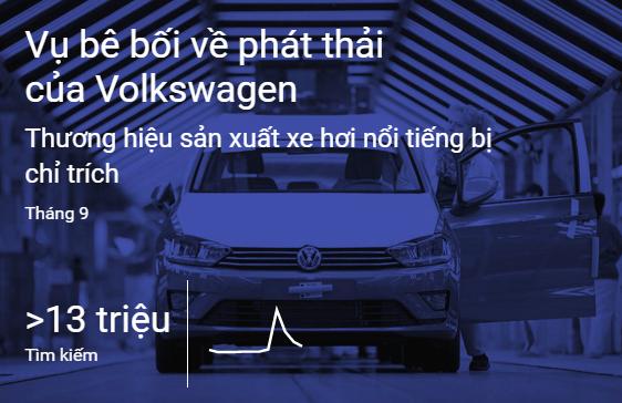 Vụ bê bối của VW trên Google. Ảnh chụp màn hình