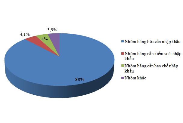 Những điểm sáng về xuất nhập khẩu của Việt Nam năm 2014 (2)