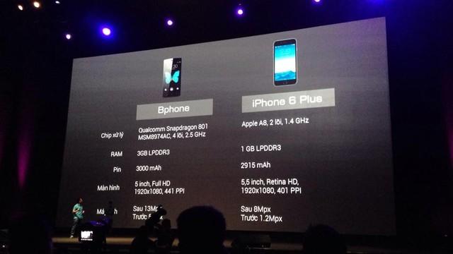 Cấu hình mạnh hơn cả iPhone 6.