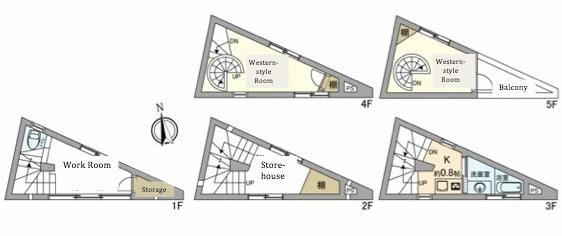 Mặt cắt các tầng của căn nhà