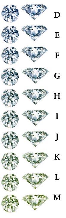 Bảng màu kim cương