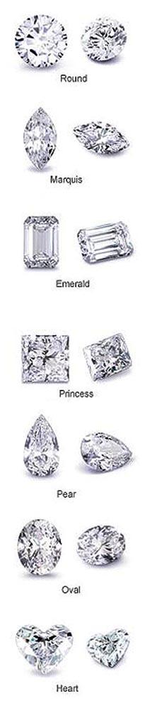 Các hình dạng thường được mài cắt của kim cương