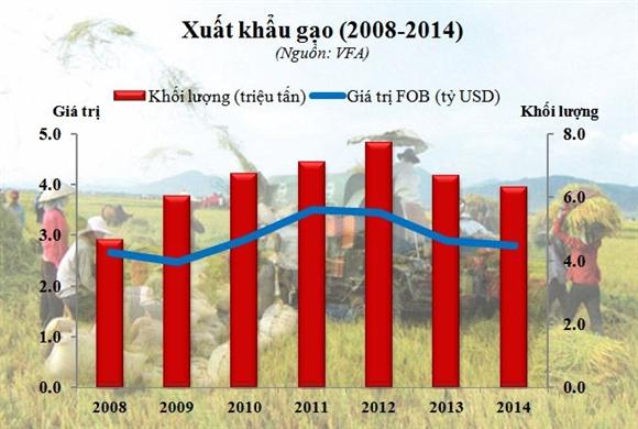 Đồ họa: Đất Việt.