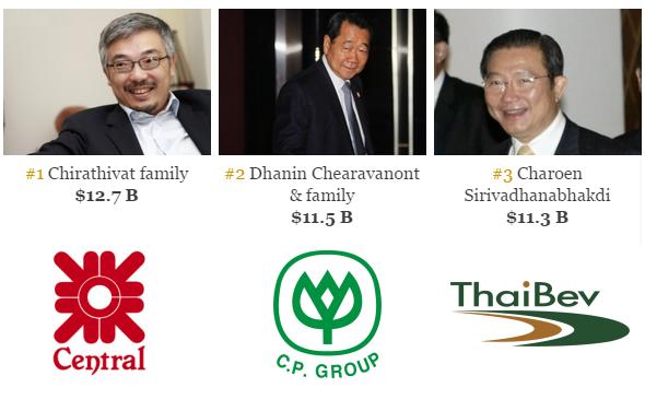 3 tỷ phú giàu nhất đất Thái đang toan tính gì ở Việt Nam? (1)