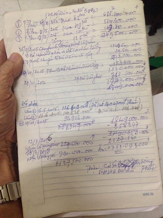 Ông Ân ghi chi tiết thời gian, số tiền đóng vào Thiên Ngọc Minh Uy và nhận lại. Ảnh: N.Thảo