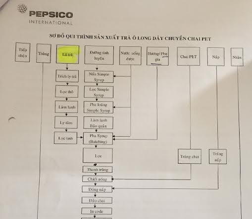 Quy trình sản xuất Trà Ô long của Suntory Pepsico Việt Nam đăng ký với Sở Công thương TP. HCM.