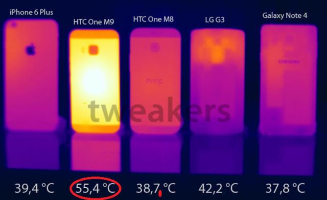 Nhiệt độ cao bất thường của M9 với chip Snapdragon 810.
