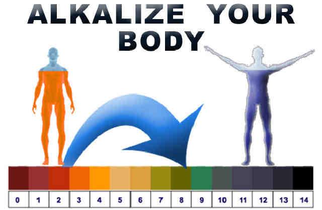 Chế độ ăn có tính kiềm là chắc chắn có lợi cho sức khỏe