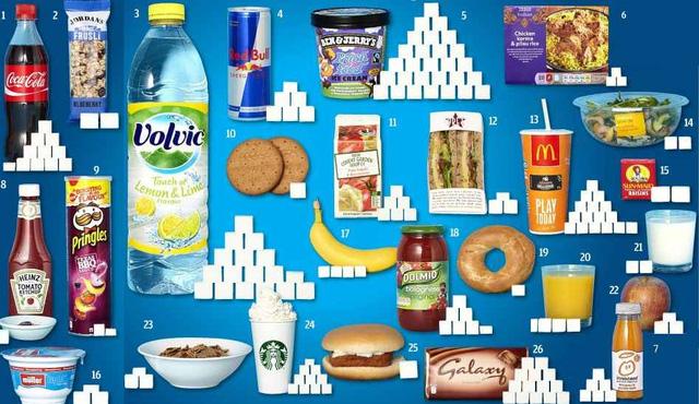 Có rất nhiều đường trong các loại thực phẩm chế biến