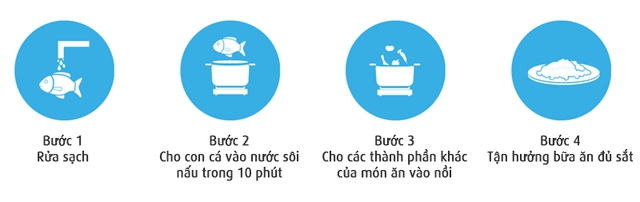 Tinhte-cach-dung-lucky-fish-vi.