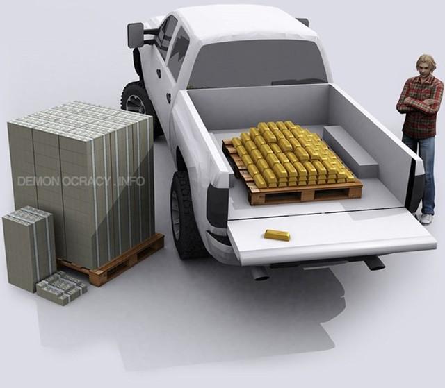 Với trọng lượng rất nặng, chừng này vàng có thể phá vỡ hệ thống treo của chiếc xe tải cỡ trung bình. Và số vàng này có thể mua được khoảng 2.660 xe tải mới giá khoảng 40.000 USD mỗi chiếc.