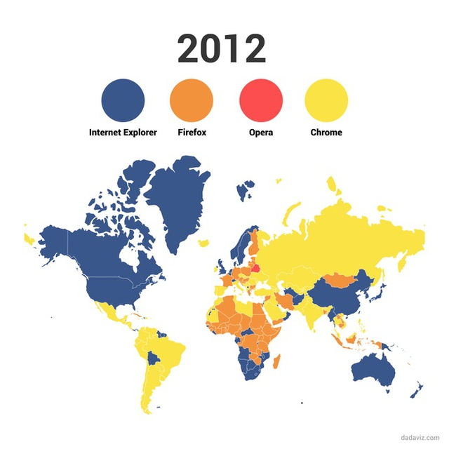 2012: The Battle Of The Three Giants: IE, Firefox And Chrome