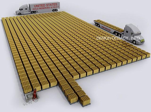 Đây là toàn bộ lượng vàng dự trữ của Chính phủ Mỹ, khoảng 8.133,5 tấn vàng.