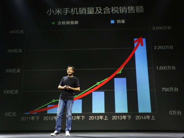 Business is booming for Xiaomi. Its the biggest smartphone company in China and the third-largest in the world.