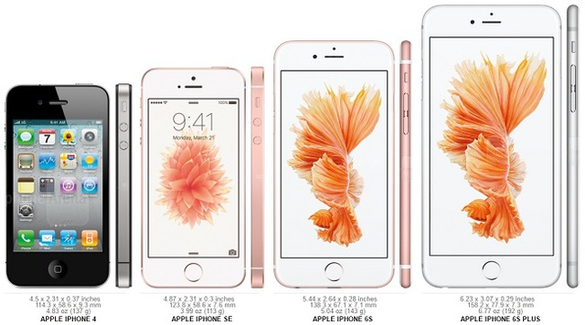 Màn hình iPhone ngày càng nở ra.