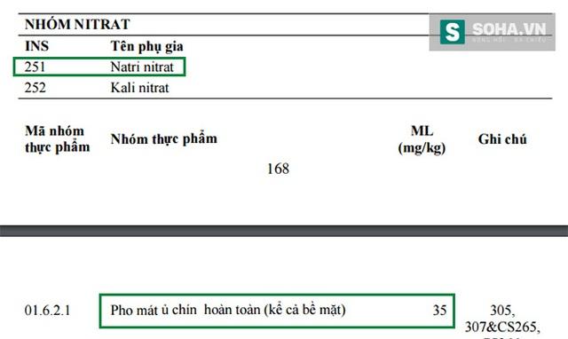 Sodium nitrate chỉ được dùng cho sản phẩm này, không được phép dùng cho xúc xích Viet Foods.