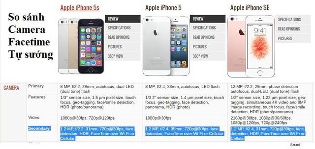 Các thông tin về iPhone 5S, 5 đã từ cách đây 3 năm nhưng không khó để tìm được trên mạng. Hãy chú ý đến camera secondary. Ngay từ iPhone 5S, Apple đã trang bị camera lens f/2.2 trên dòng máy của mình, và chỉ có các máy đời iPhone 5 đổ lại mới sử dụng camera với khẩu độ f/2.4.