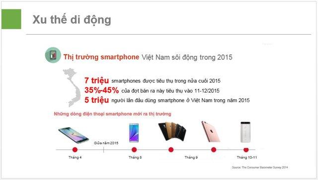 Thị trường smartphone ở Việt Nam đang sôi động hơn bao giờ hết. Ảnh: P.Hùng.