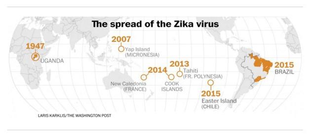 Con đường bùng phát của virus Zika