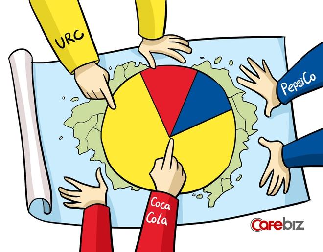 URC trở thành ông lớn giữ vị thế thứ hai, từng bước cùng hai đại gia ngành đồ uống của thế giới là Coca-Cola và PepsiCo toan tính chia lại thị phần.