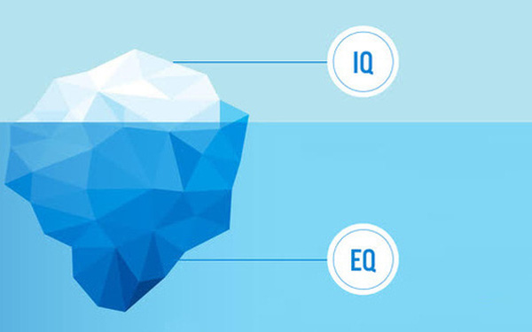 Cùng làm một bài kiểm tra đơn giản, nếu may mắn có 4 cách phản ứng sau thì chúc mừng bạn là người có EQ cực kỳ cao!