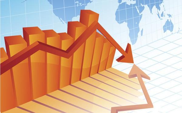 PwC: 80% CFO được khảo sát dự kiến lợi nhuận doanh nghiệp bị sụt giảm trong năm nay vì Covid-19