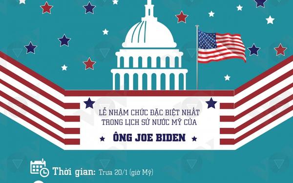 Chi tiết về lễ nhậm chức đặc biệt nhất trong lịch sử nước Mỹ của ông Joe Biden