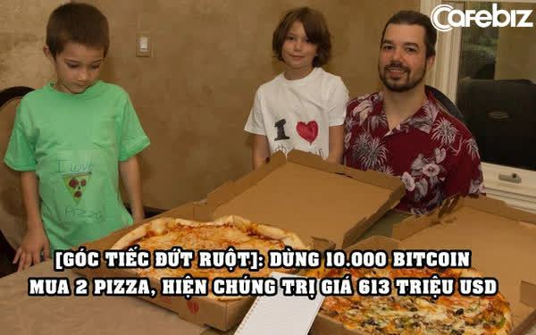 Người đầu tiên giao dịch bằng Bitcoin: Bỏ ra 10.000 Bitcoin mua 2 pizza lớn, hiện chúng trị giá 613 triệu USD!