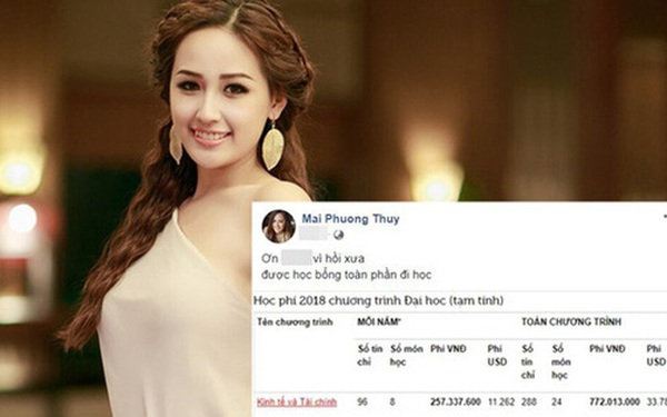 Sinh viên trả 1 tỷ cho tấm bằng cử nhân, RMIT là đại học doanh thu tốt nhất Việt Nam, bằng cả Bách khoa HN và Kinh tế Quốc dân cộng lại