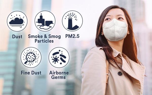 3M ra mắt dòng khẩu trang mới giá 30 ngàn đồng, quảng cáo có lớp lọc tĩnh điện ngăn được trên 94% virus, mầm bệnh, bụi mịn… trong không khí